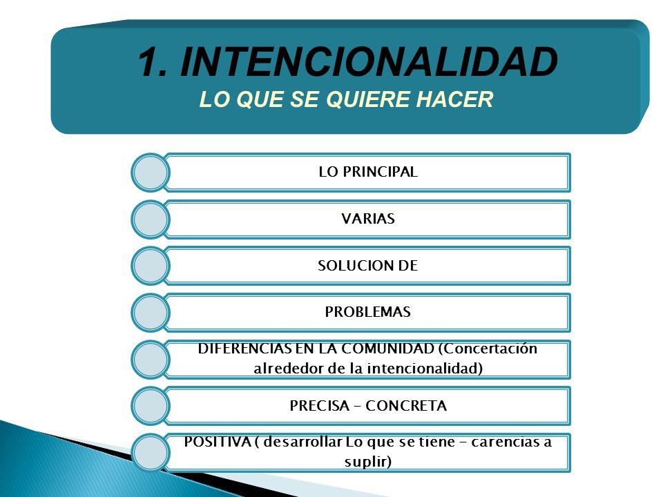 1. INTENCIONALIDAD LO QUE SE QUIERE HACER LO PRINCIPAL VARIAS SOLUCION DE PROBLEMAS DIFERENCIAS EN LA COMUNIDAD (Concertación alrededor de la intencio