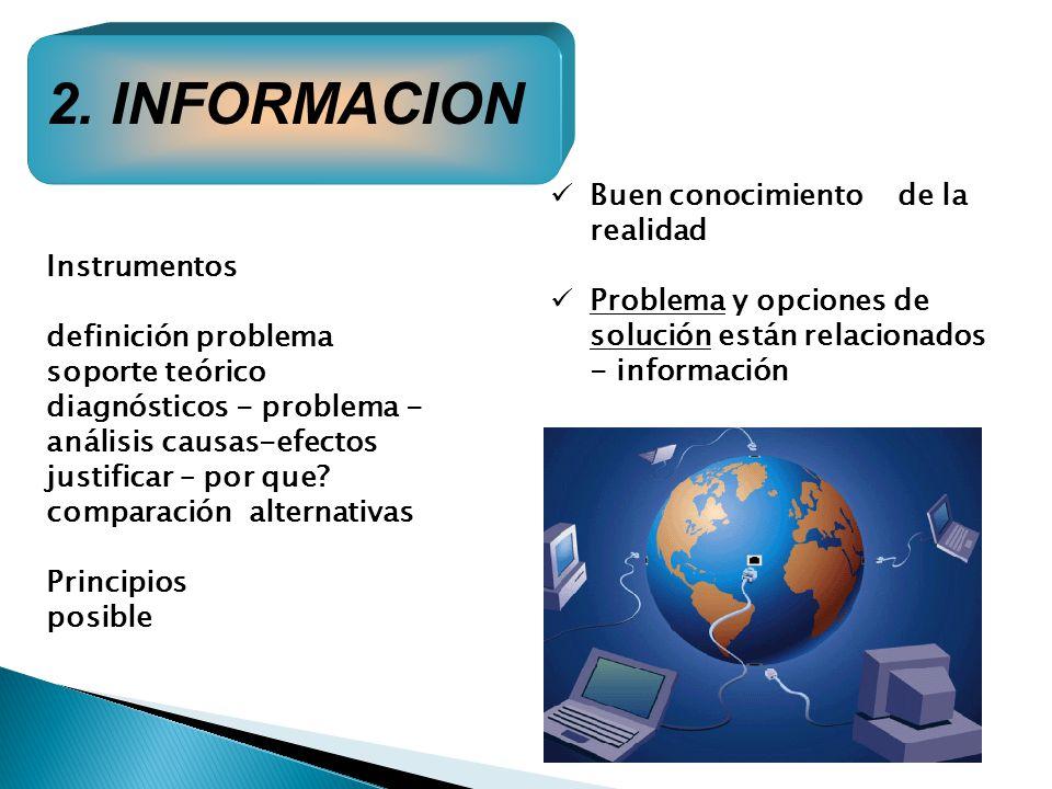 2. INFORMACION Buen conocimiento de la realidad Problema y opciones de solución están relacionados - información Instrumentos definición problema sopo