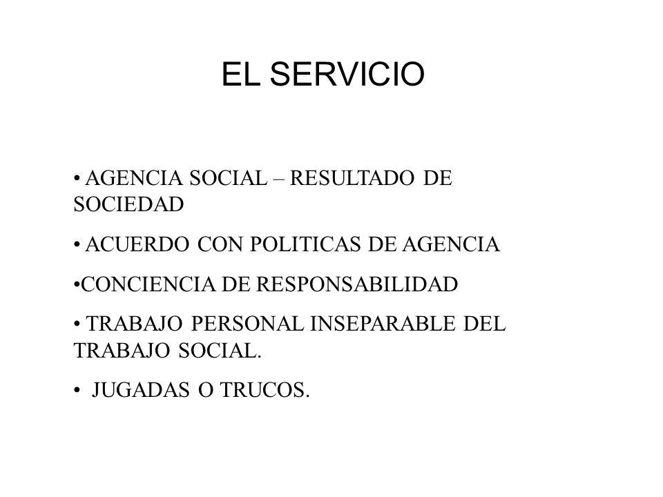 EL PROCESO DE AYUDA PROFESIONAL LIBERAR, ESTIMULAR, ORIENTAR LA MOTIVACION DEL CLIENTE. LIBERAR CAPACIDADES AFECTIVAS, COGNITIVAS Y ACTIVAS. ENCONTRAR
