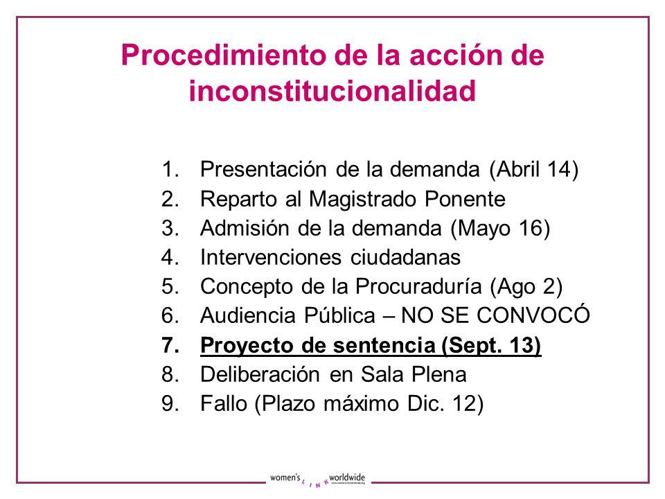 Procedimiento de la acción de inconstitucionalidad 1.Presentación de la demanda (Abril 14) 2.Reparto al Magistrado Ponente 3.Admisión de la demanda (Mayo 16) 4.Intervenciones ciudadanas 5.Concepto de la Procuraduría (Ago 2) 6.Audiencia Pública – NO SE CONVOCÓ 7.Proyecto de sentencia (Sept.