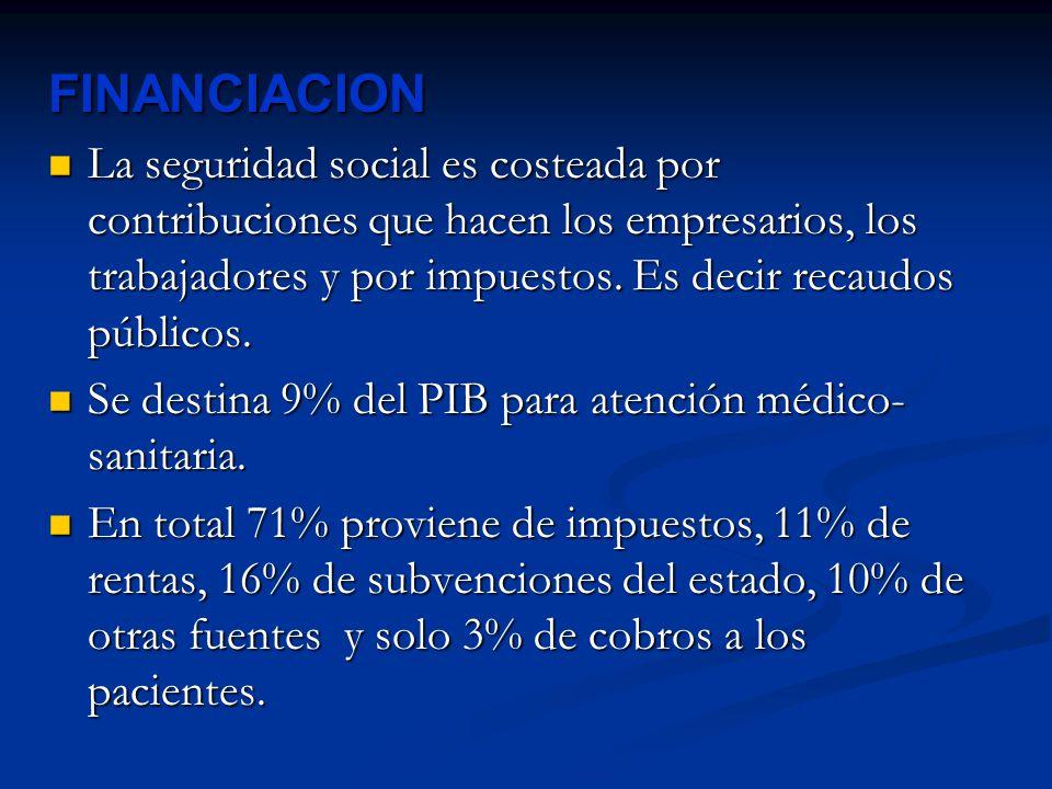FINANCIACION La seguridad social es costeada por contribuciones que hacen los empresarios, los trabajadores y por impuestos. Es decir recaudos público