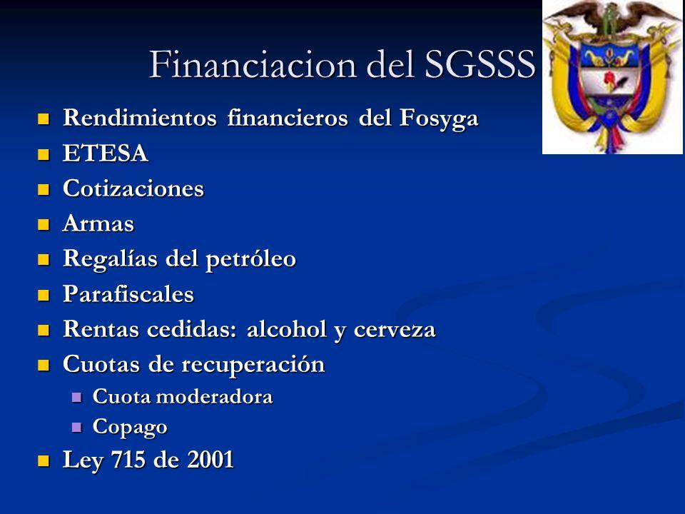 Financiacion del SGSSS Rendimientos financieros del Fosyga Rendimientos financieros del Fosyga ETESA ETESA Cotizaciones Cotizaciones Armas Armas Regal