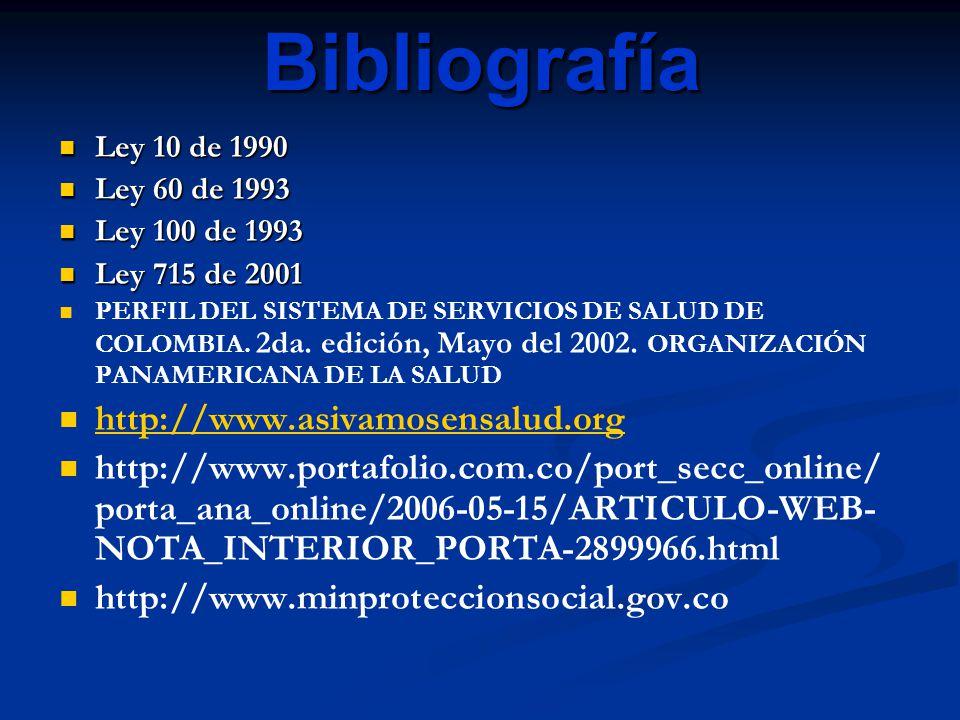 Bibliografía Ley 10 de 1990 Ley 10 de 1990 Ley 60 de 1993 Ley 60 de 1993 Ley 100 de 1993 Ley 100 de 1993 Ley 715 de 2001 Ley 715 de 2001 PERFIL DEL SI