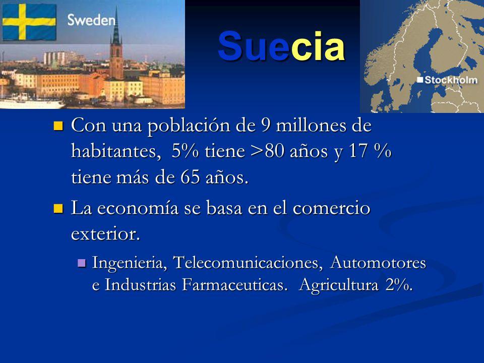 Suecia Intelligence Unit s Indice de Democracia : The Economist Intelligence Unit s Indice de Democracia : 1 de 167 países.