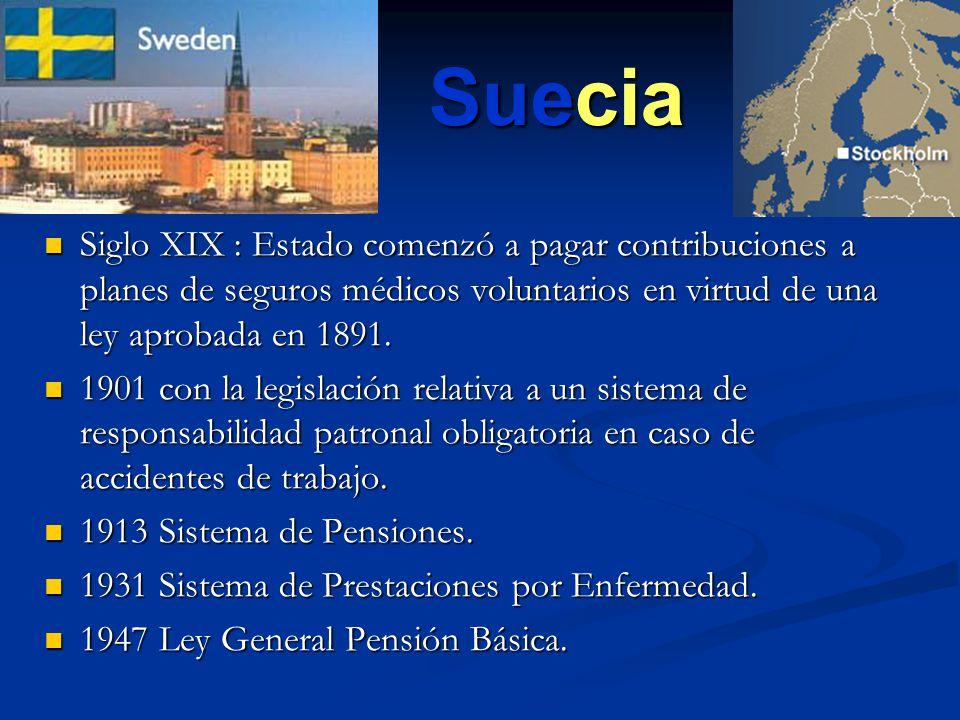 Suecia Siglo XIX : Estado comenzó a pagar contribuciones a planes de seguros médicos voluntarios en virtud de una ley aprobada en 1891. Siglo XIX : Es
