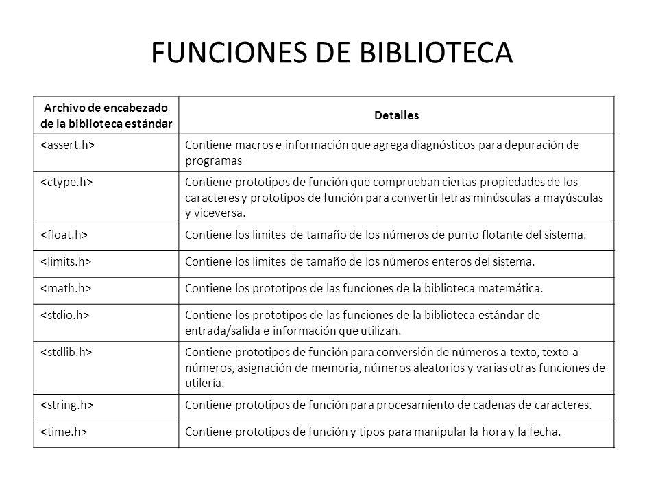 FUNCIONES DE BIBLIOTECA Archivo de encabezado de la biblioteca estándar Detalles Contiene macros e información que agrega diagnósticos para depuración