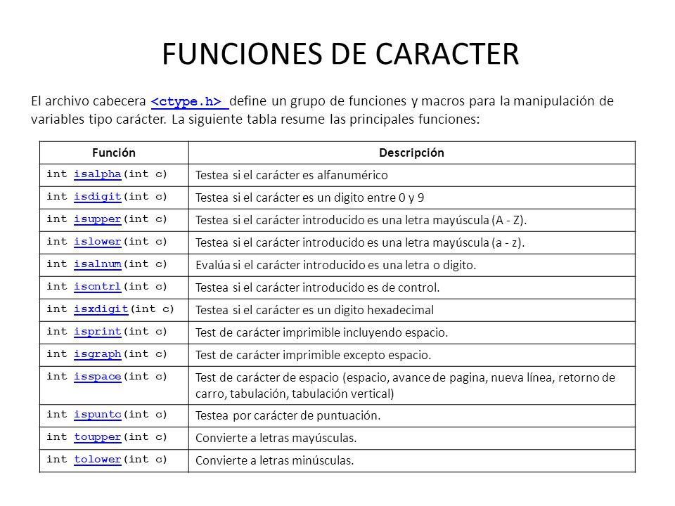 FUNCIONES DE CARACTER El archivo cabecera define un grupo de funciones y macros para la manipulación de variables tipo carácter. La siguiente tabla re