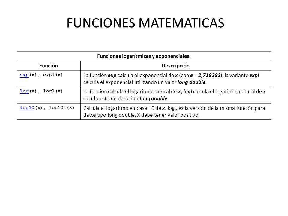 FUNCIONES MATEMATICAS Funciones logarítmicas y exponenciales. FunciónDescripción expexp(x), expl(x) La función exp calcula el exponencial de x (con e
