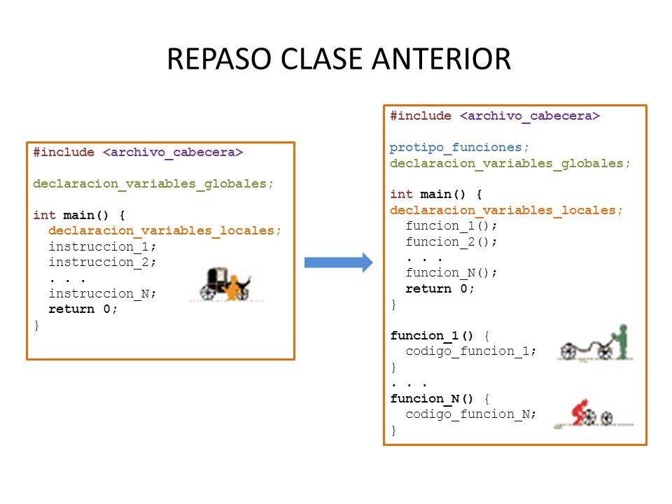 REPASO CLASE ANTERIOR #include declaracion_variables_globales; int main() { declaracion_variables_locales; instruccion_1; instruccion_2;... instruccio