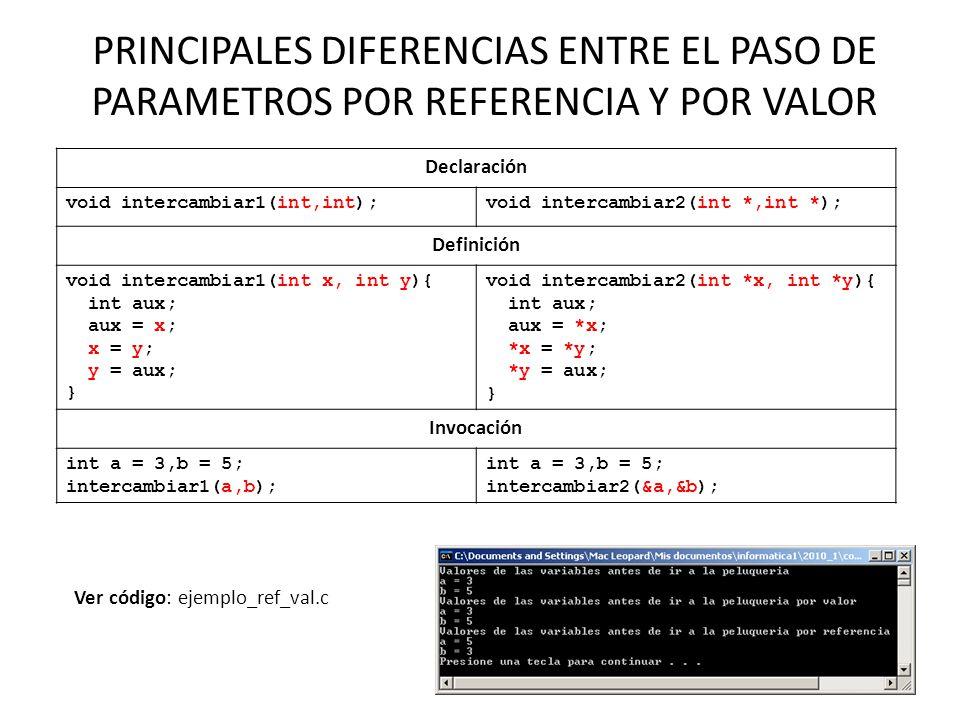PRINCIPALES DIFERENCIAS ENTRE EL PASO DE PARAMETROS POR REFERENCIA Y POR VALOR Declaración void intercambiar1(int,int);void intercambiar2(int *,int *)