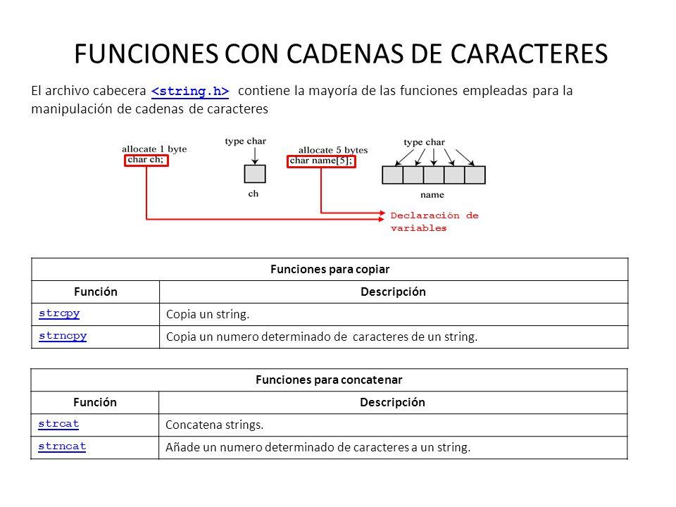 FUNCIONES CON CADENAS DE CARACTERES El archivo cabecera contiene la mayoría de las funciones empleadas para la manipulación de cadenas de caracteres F