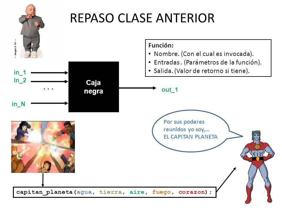 REPASO CLASE ANTERIOR... Caja negra in_1 in_N out_1 In_2 Función: Nombre. (Con el cual es invocada). Entradas. (Parámetros de la función). Salida. (Va