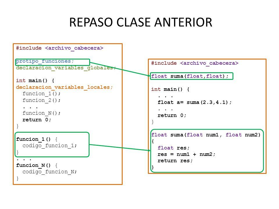 REPASO CLASE ANTERIOR #include protipo_funciones; declaracion_variables_globales; int main() { declaracion_variables_locales; funcion_1(); funcion_2()