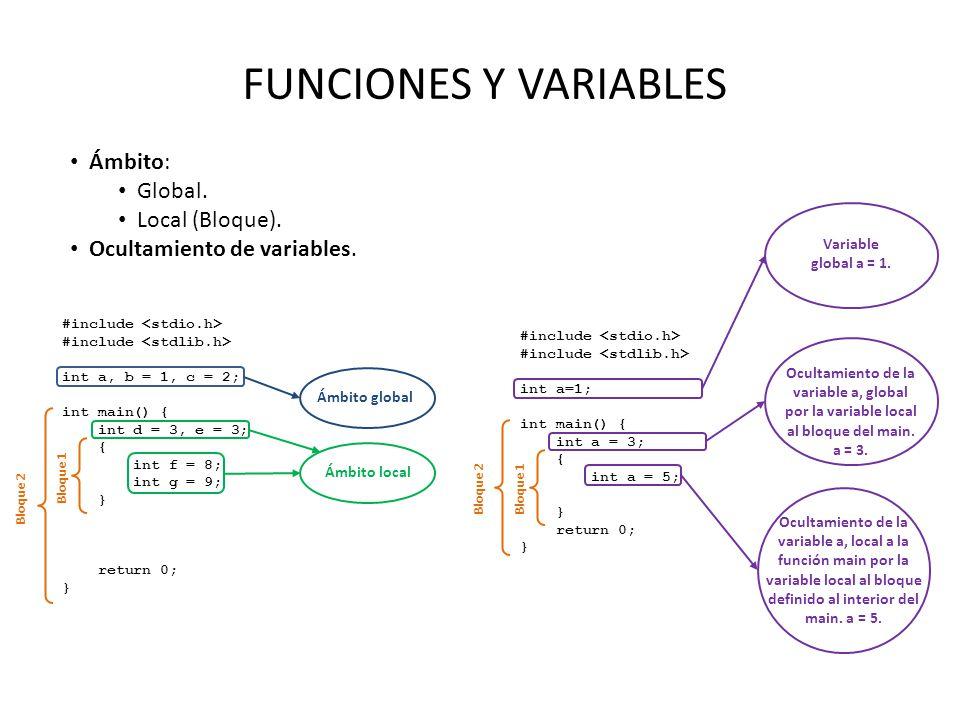 FUNCIONES Y VARIABLES #include int funcion(int); int a, b = 1, c = 2; int main() { int d = 3, e = 3, x = 2; int a = funcion(3); c = funcion(b); printf( x = %d\n ); b = funcion(x); printf( x = %d\n ); return 0; } int funcion(int x){ int b = 1; c = x + 1; } Bloque 1 Bloque 2 Ámbito global Ámbito local Variables globales y las funciones: Como una variable global es visible en todo el código puede ser accedidas y cambiadas desde cualquier parte incluyendo las funciones.