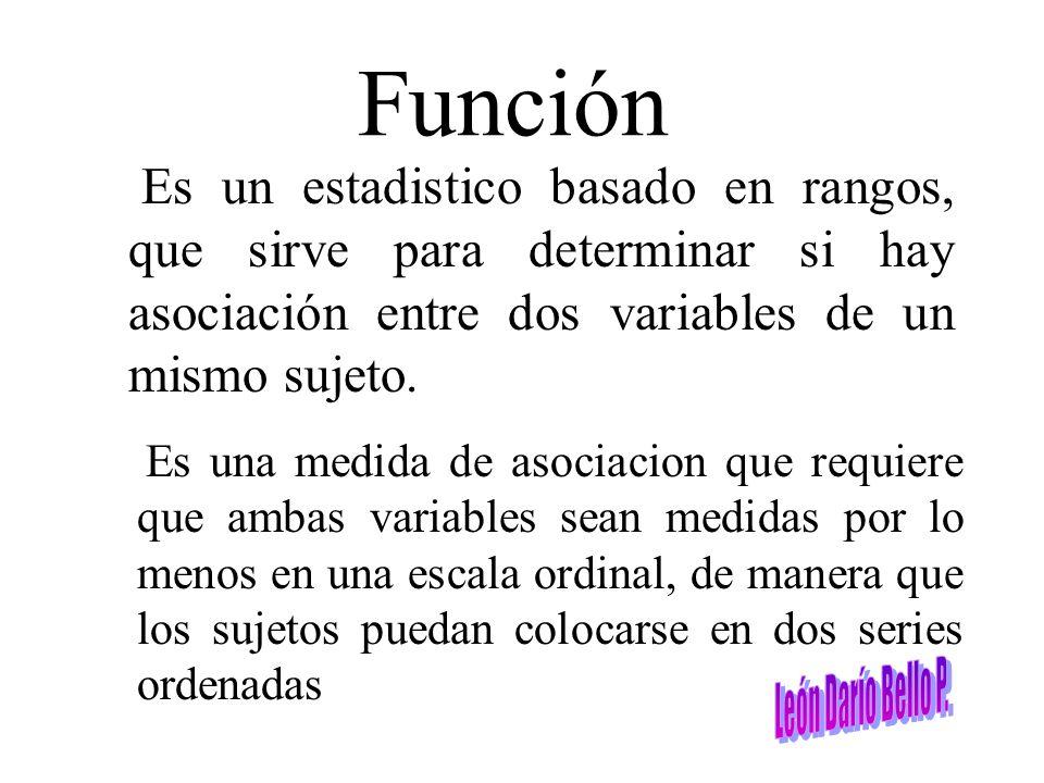 Función Es un estadistico basado en rangos, que sirve para determinar si hay asociación entre dos variables de un mismo sujeto. Es una medida de asoci