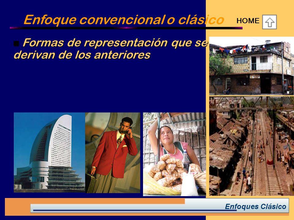 Enfoques Clásico Enfoque convencional o clásico Formas de representación que se derivan de los anteriores Formas de representación que se derivan de los anteriores HOME