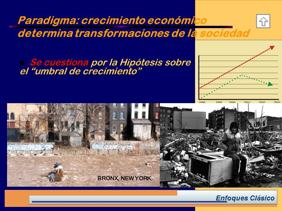 Enfoques Clásico Se cuestiona por la Hipótesis sobre el umbral de crecimiento Se cuestiona por la Hipótesis sobre el umbral de crecimiento BRONX, NEW YORK.
