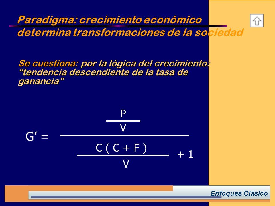 Enfoques Clásico Se cuestiona: por la lógica del crecimiento: tendencia descendiente de la tasa de ganancia Paradigma: crecimiento económico determina transformaciones de la sociedad G = P V C ( C + F ) V + 1