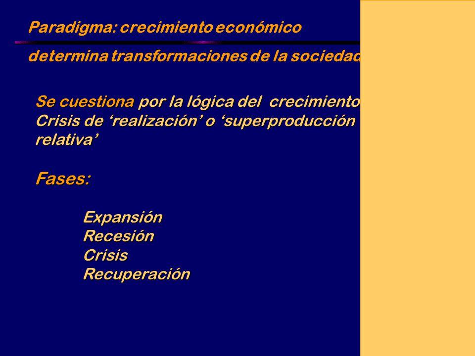 Paradigma: crecimiento económico determina transformaciones de la sociedad Se cuestiona por la lógica del crecimiento: Crisis de realización o superproducción relativa Fases:ExpansiónRecesiónCrisisRecuperación
