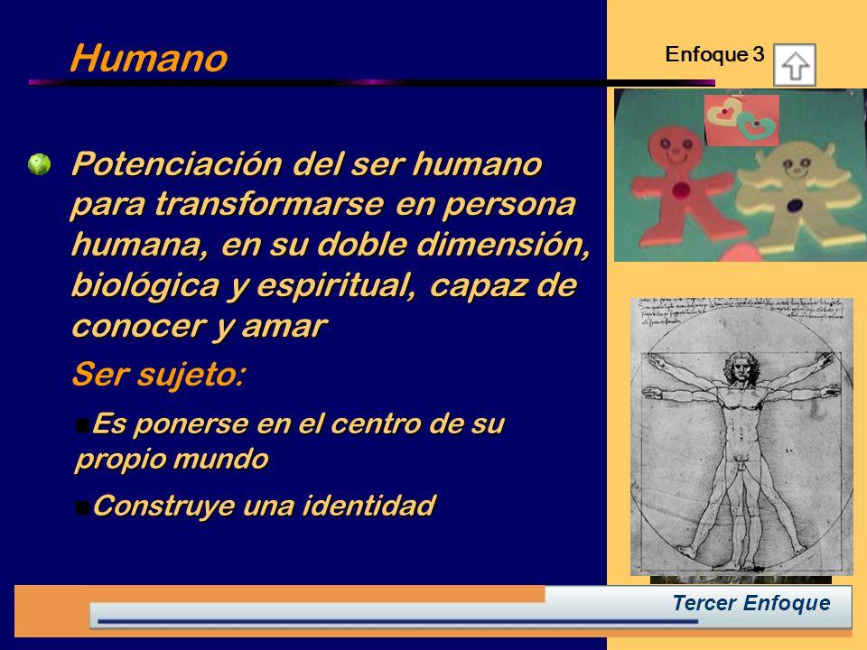 Tercer Enfoque Potenciación del ser humano para transformarse en persona humana, en su doble dimensión, biológica y espiritual, capaz de conocer y amar Ser sujeto: Es ponerse en el centro de su propio mundo Es ponerse en el centro de su propio mundo Construye una identidad Construye una identidad Enfoque 3 Humano