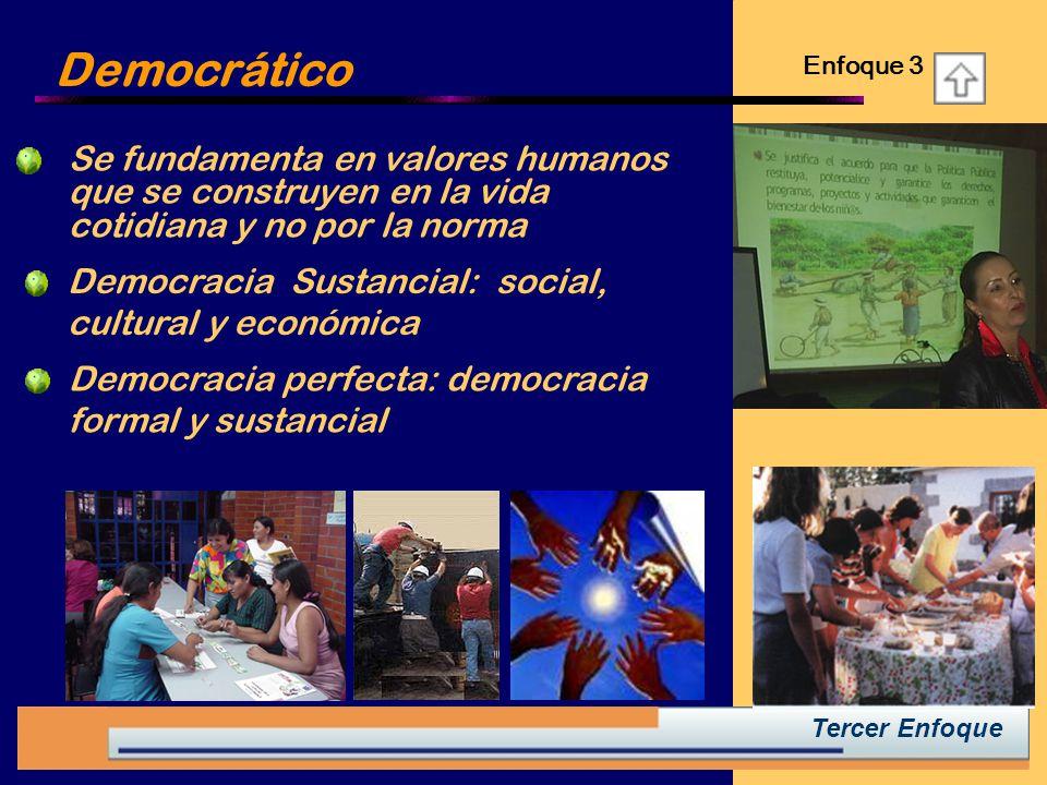 Tercer Enfoque Se fundamenta en valores humanos que se construyen en la vida cotidiana y no por la norma Democracia Sustancial: social, cultural y económica Democrático Enfoque 3 Democracia perfecta: democracia formal y sustancial