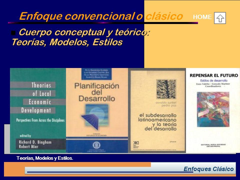 Cuerpo conceptual y teórico: Teorías, Modelos, Estilos Cuerpo conceptual y teórico: Teorías, Modelos, Estilos Enfoques Clásico Enfoque convencional o clásico HOME Teorías, Modelos y Estilos.