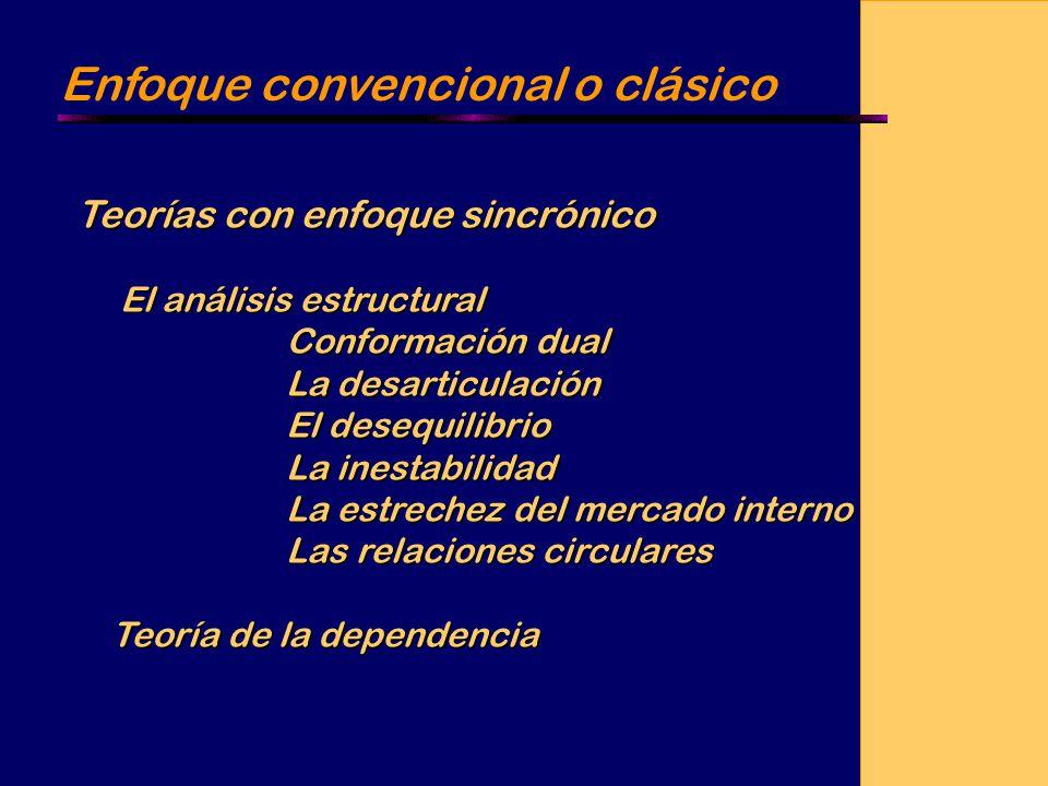 Enfoque convencional o clásico Teorías con enfoque sincrónico El análisis estructural El análisis estructural Conformación dual La desarticulación La desarticulación El desequilibrio La inestabilidad La estrechez del mercado interno Las relaciones circulares Teoría de la dependencia Teoría de la dependencia
