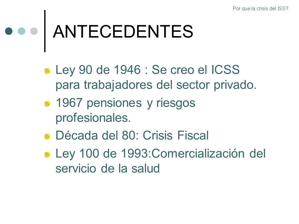 ANTECEDENTES Ley 90 de 1946 : Se creo el ICSS para trabajadores del sector privado. 1967 pensiones y riesgos profesionales. Década del 80: Crisis Fisc