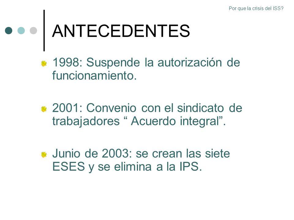 ANTECEDENTES 1998: Suspende la autorización de funcionamiento. 2001: Convenio con el sindicato de trabajadores Acuerdo integral. Junio de 2003: se cre