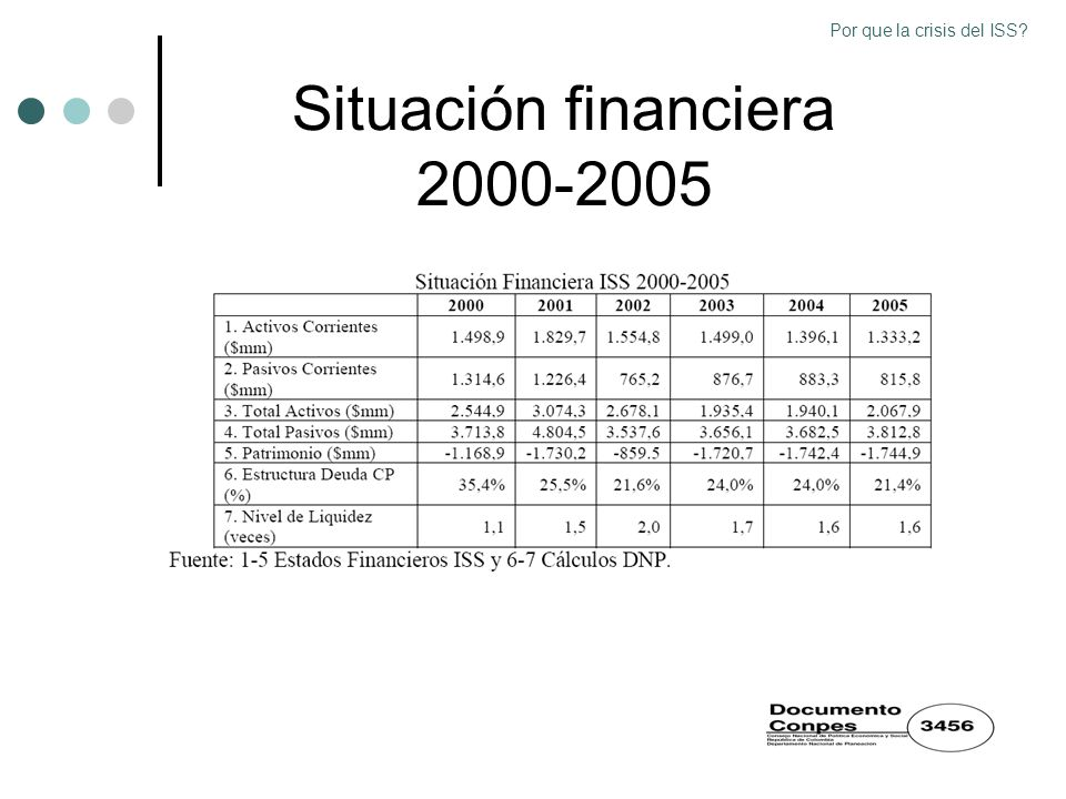 DEUDA DEL ESTADO COLOMBIANO PARA EL 2001 RUBROCUANTÍA $ Billones I.