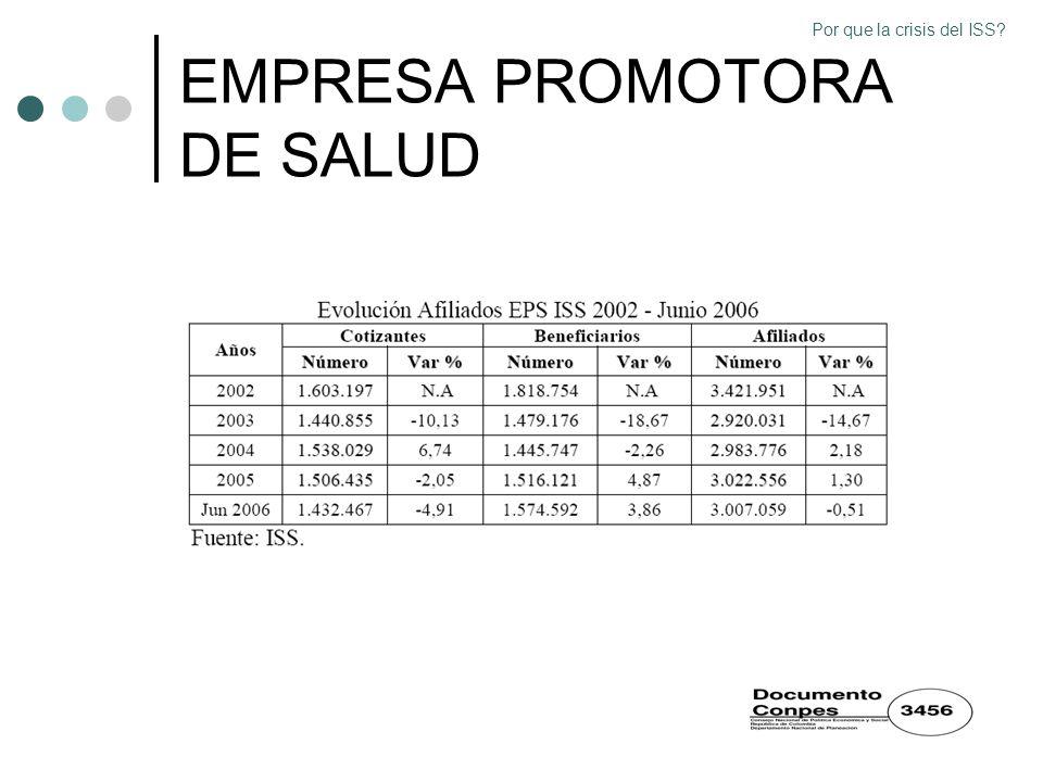 EPS: PRESTACIÓN DE SERVICIOS Evolución en los indicadores de calidad en la prestación del servicio: Porcentaje de formulas despachadas pasaron de un 59.9% a un 71.1%.