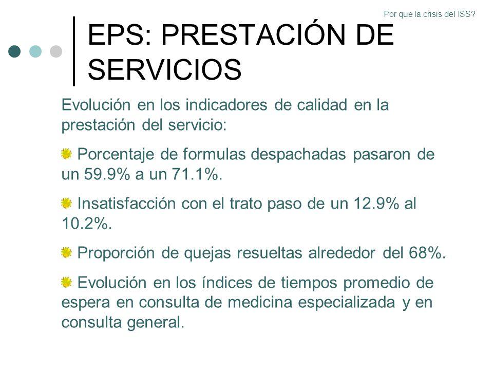 EPS: PRESTACIÓN DE SERVICIOS Evolución en los indicadores de calidad en la prestación del servicio: Porcentaje de formulas despachadas pasaron de un 5