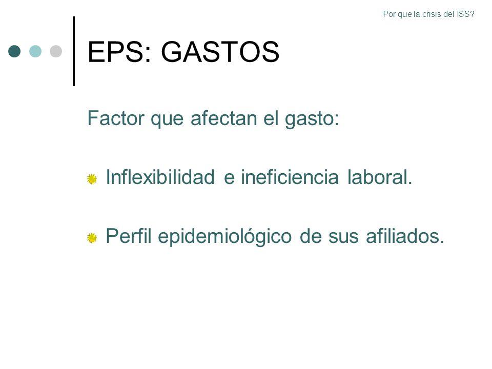 EPS: GASTOS Factor que afectan el gasto: Inflexibilidad e ineficiencia laboral. Perfil epidemiológico de sus afiliados. Por que la crisis del ISS?