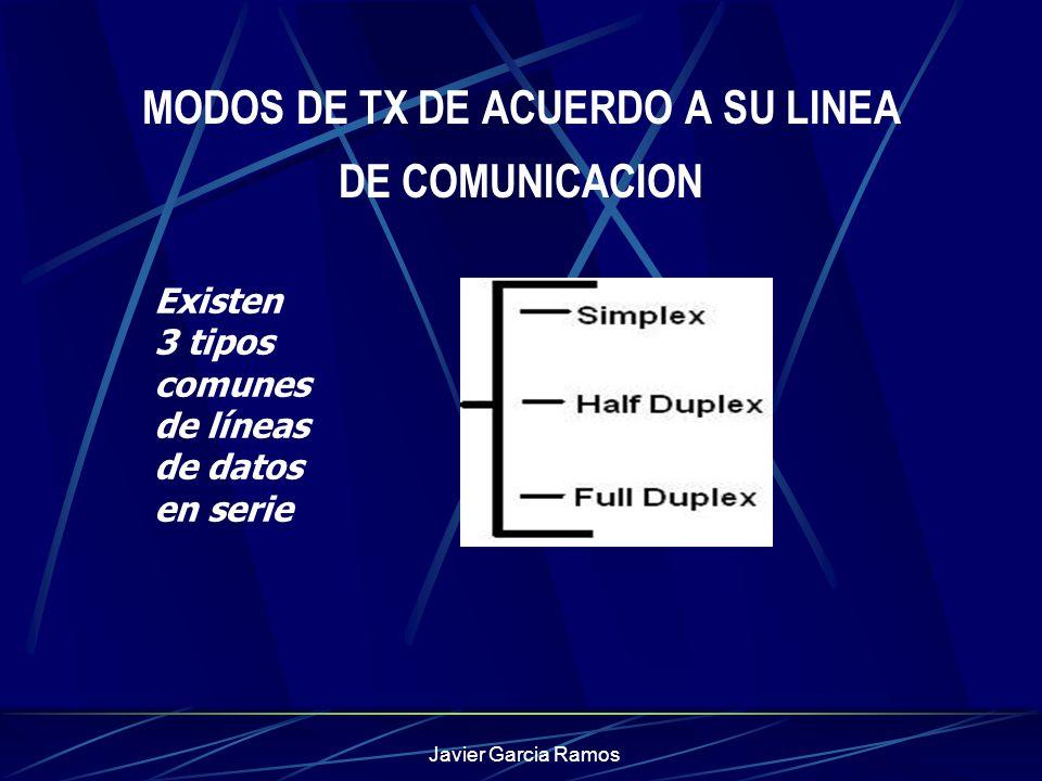 Javier Garcia Ramos SIMPLEX : HALF DUPLEX: Es unidireccional.
