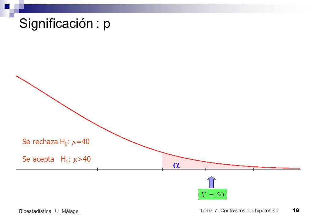 Tema 7: Contrastes de hipótesiso16 Bioestadística. U. Málaga. Significación : p Se rechaza H 0 : =40 Se acepta H 1 : >40