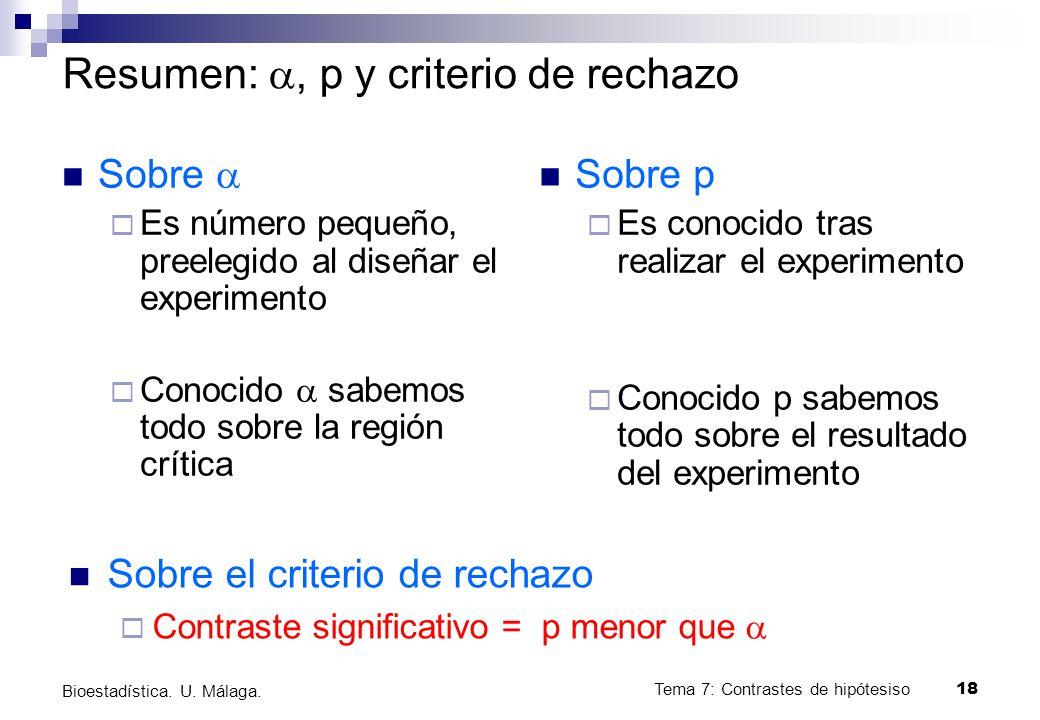 Tema 7: Contrastes de hipótesiso18 Bioestadística. U. Málaga. Resumen:, p y criterio de rechazo Sobre Es número pequeño, preelegido al diseñar el expe
