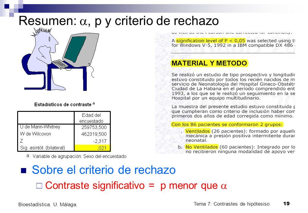 Tema 7: Contrastes de hipótesiso19 Bioestadística. U. Málaga. Resumen:, p y criterio de rechazo Sobre el criterio de rechazo Contraste significativo =