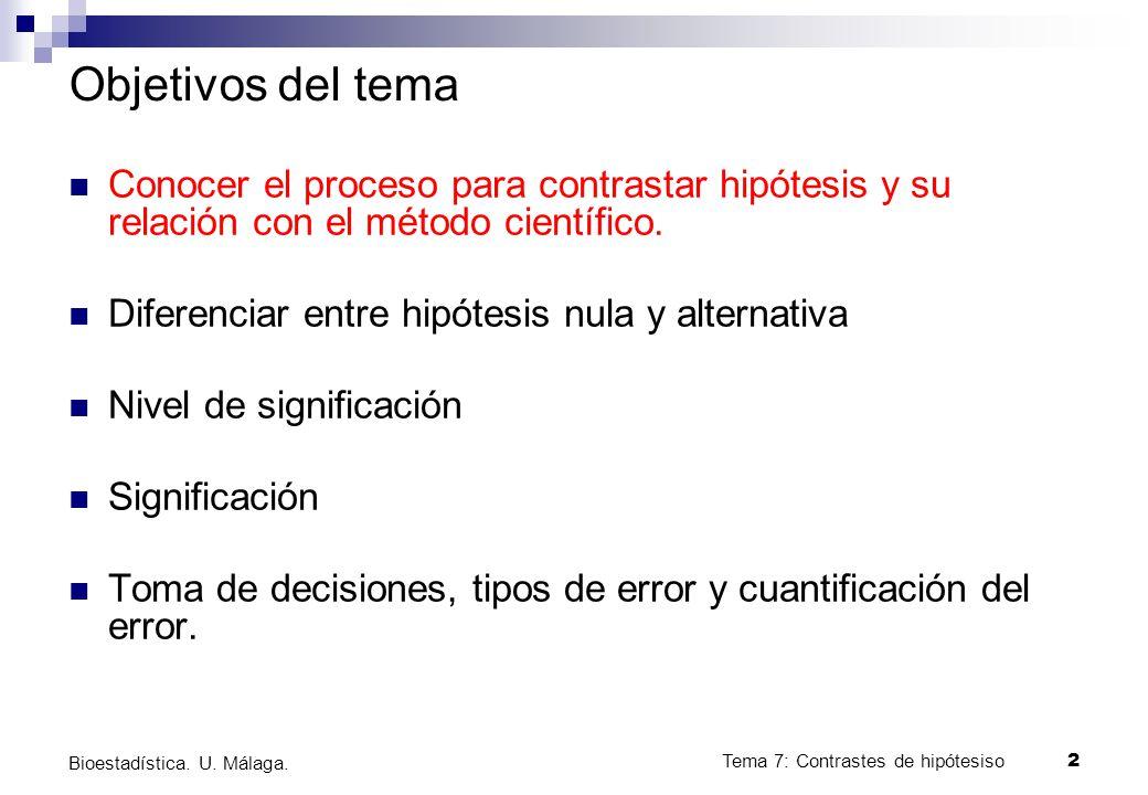 Tema 7: Contrastes de hipótesiso2 Bioestadística. U. Málaga. Objetivos del tema Conocer el proceso para contrastar hipótesis y su relación con el méto