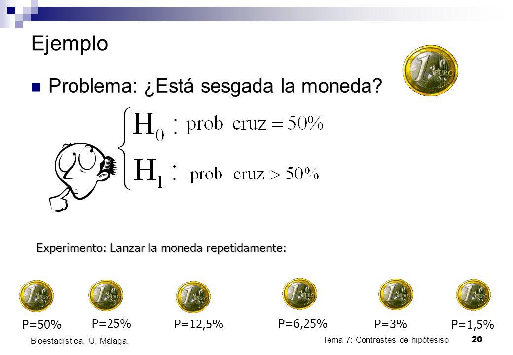Tema 7: Contrastes de hipótesiso20 Bioestadística. U. Málaga. Ejemplo Problema: ¿Está sesgada la moneda? Experimento: Lanzar la moneda repetidamente: