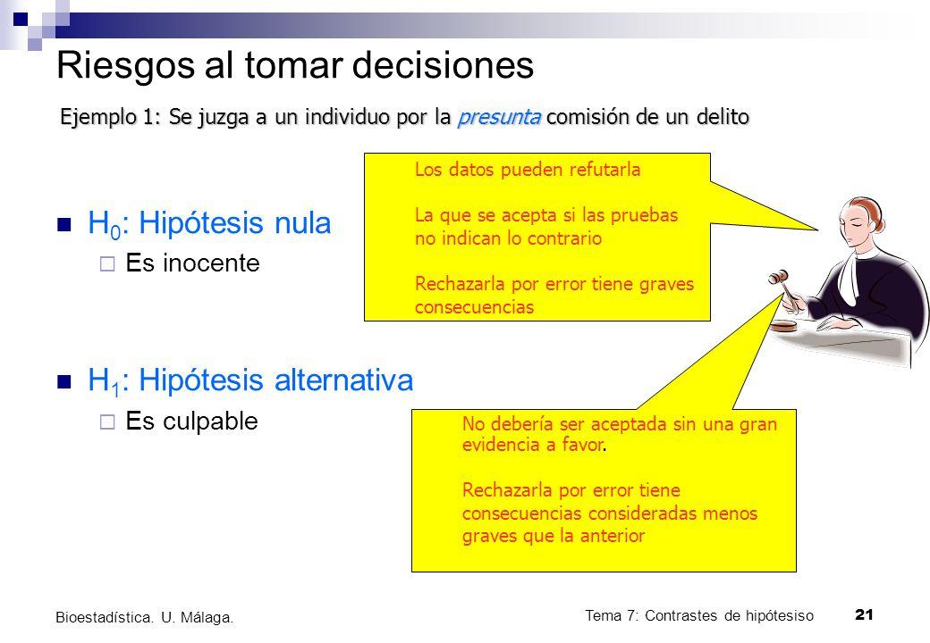 Tema 7: Contrastes de hipótesiso21 Bioestadística. U. Málaga. Ejemplo 1: Se juzga a un individuo por la presunta comisión de un delito H 0 : Hipótesis