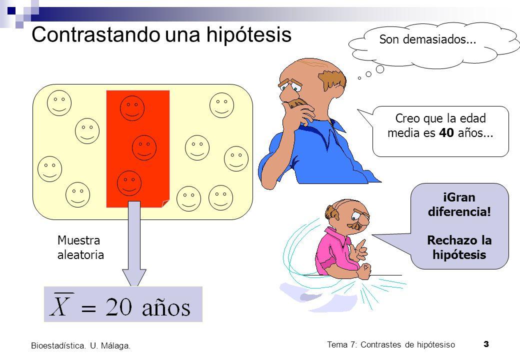 Tema 7: Contrastes de hipótesiso3 Bioestadística. U. Málaga. Contrastando una hipótesis Creo que la edad media es 40 años... Son demasiados... ¡Gran d