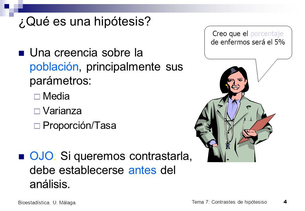 Tema 7: Contrastes de hipótesiso4 Bioestadística. U. Málaga. ¿Qué es una hipótesis? Una creencia sobre la población, principalmente sus parámetros: Me