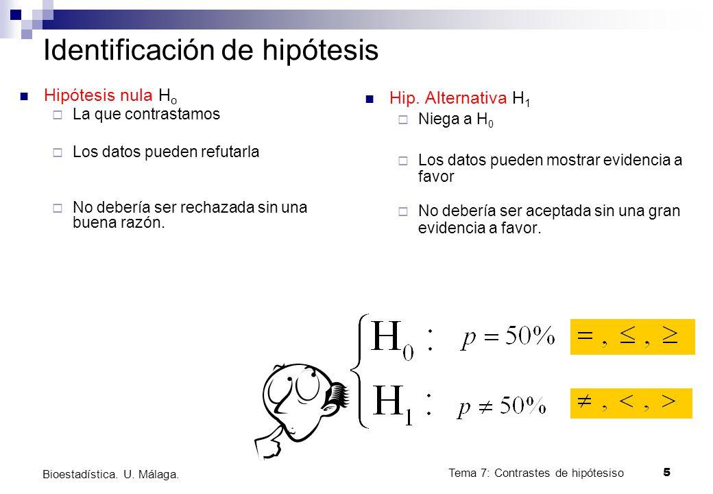 Tema 7: Contrastes de hipótesiso5 Bioestadística. U. Málaga. Identificación de hipótesis Hipótesis nula H o La que contrastamos Los datos pueden refut