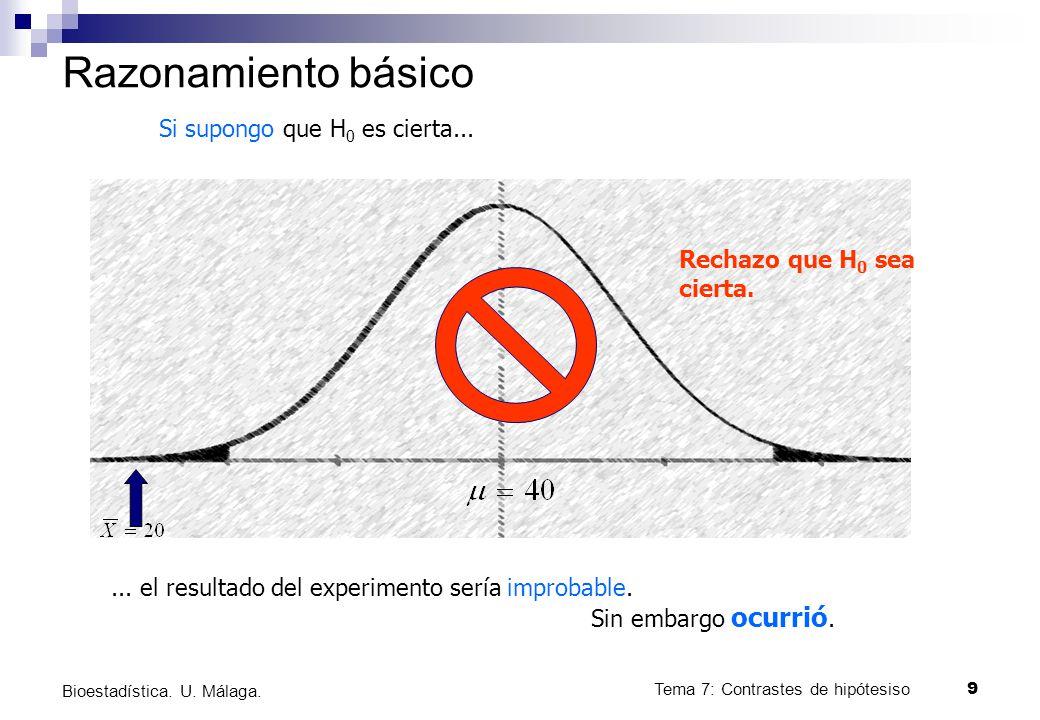 Tema 7: Contrastes de hipótesiso9 Bioestadística. U. Málaga. Razonamiento básico Si supongo que H 0 es cierta...... el resultado del experimento sería