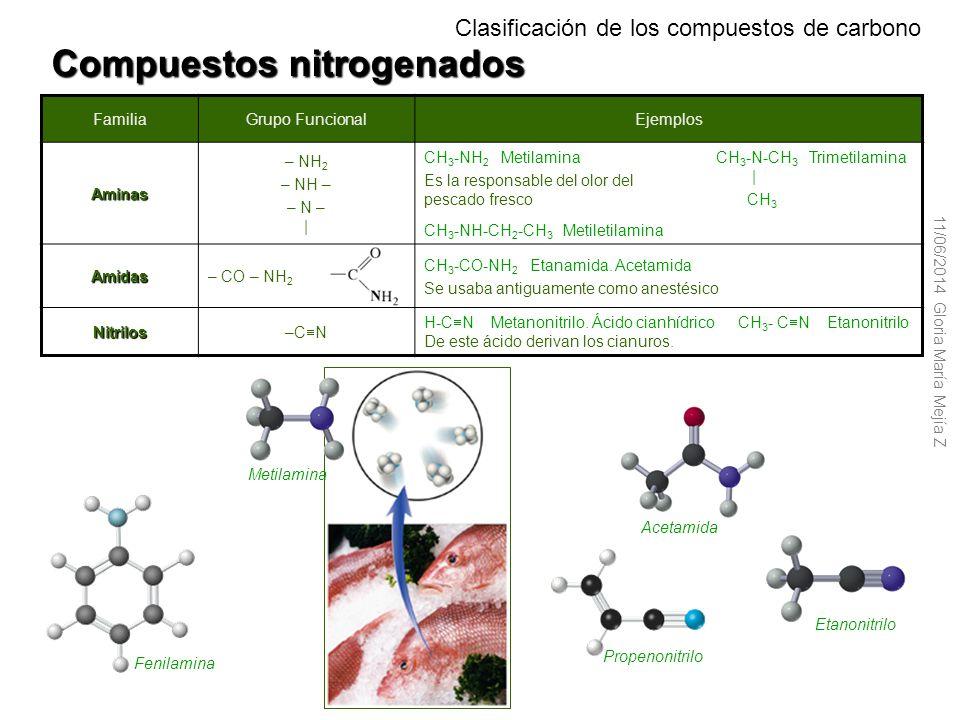 Hidrocarburos butano metilpropano ciclopropano ciclohexano eteno o etileno etino o acetileno 1,3,5-ciclohexatrieno benceno naftaleno 2-etil-1-penteno