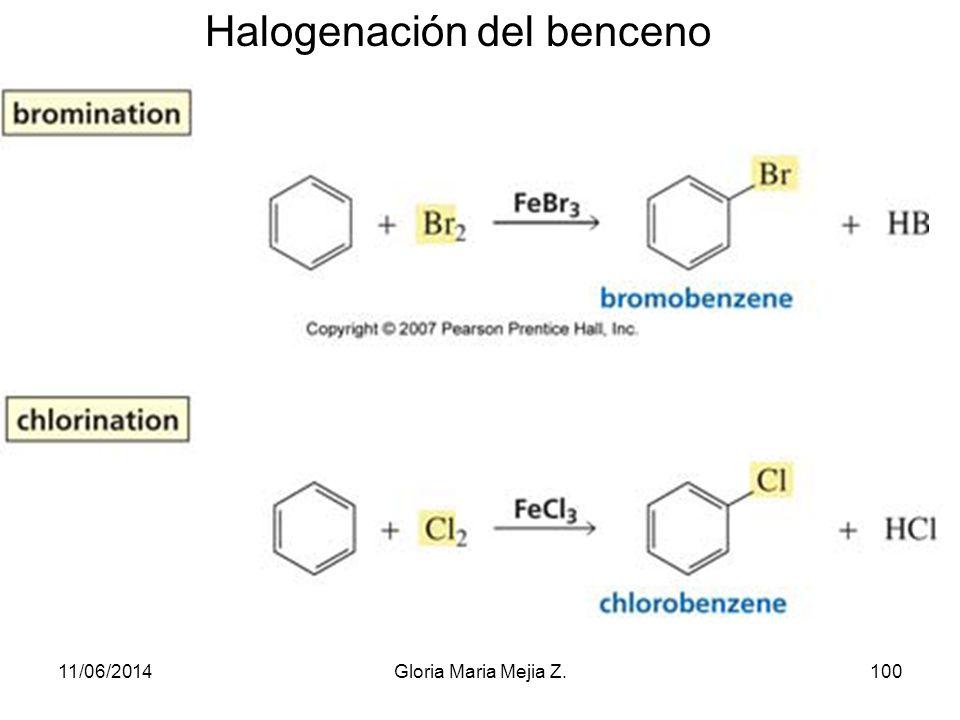 Mecanismo general para la sustitución electrofílica aromática del benceno 11/06/201499Gloria Maria Mejia Z.