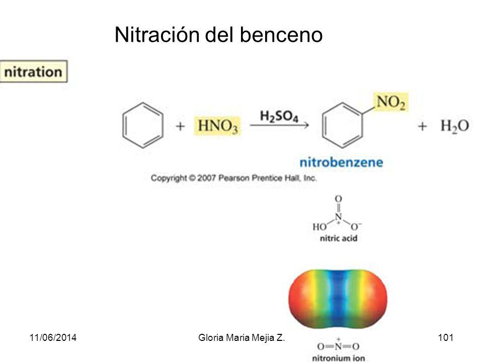 Halogenación del benceno 11/06/2014100Gloria Maria Mejia Z.
