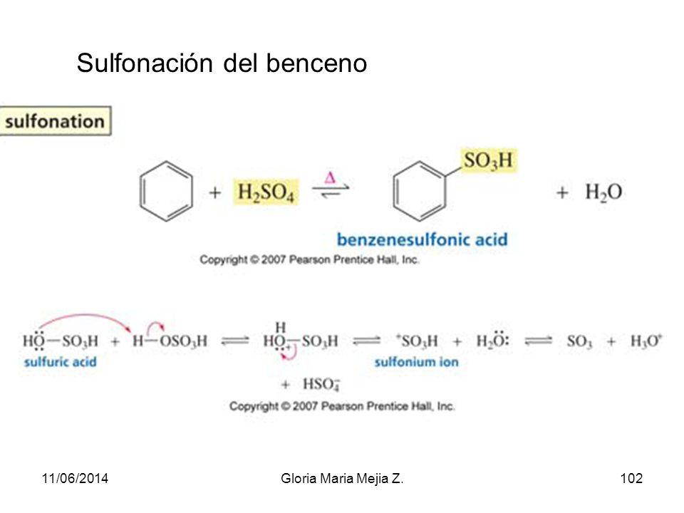 Nitración del benceno 11/06/2014101Gloria Maria Mejia Z.