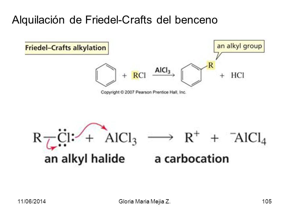 Reacciones de acilación de Friedel–Crafts El electrófilo es un ion acilio 11/06/2014104Gloria Maria Mejia Z.