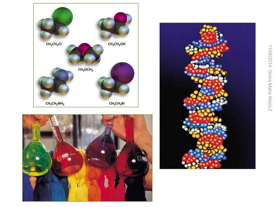 Compuestos con varios grupos funcionales Aminoacidos Otros Glicina Las proteínas son polímeros naturales, constituidos por largas cadenas de aminoácid